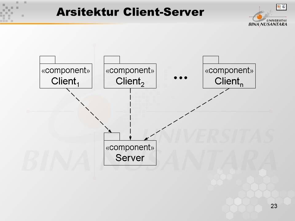 23 Arsitektur Client-Server