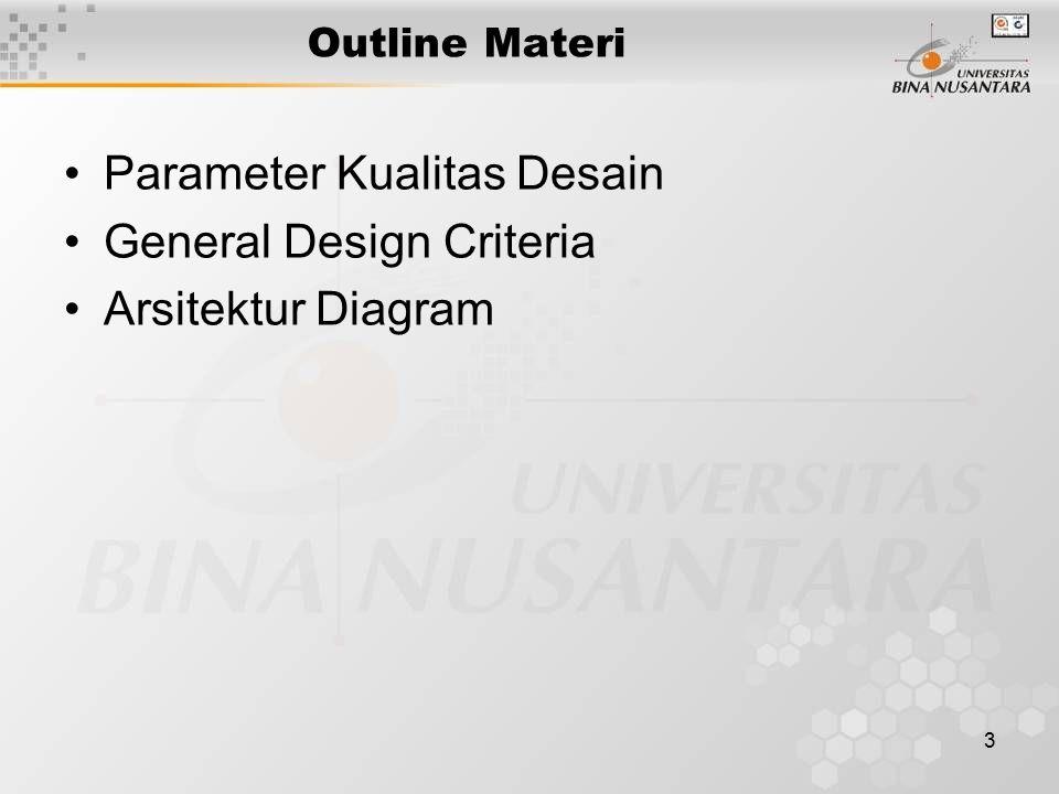 3 Outline Materi Parameter Kualitas Desain General Design Criteria Arsitektur Diagram