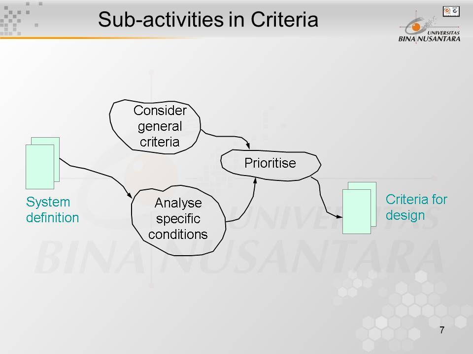 7 Sub-activities in Criteria