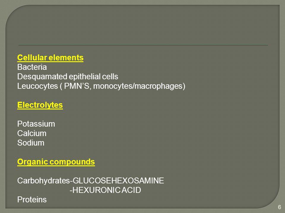 Cellular elements Bacteria Desquamated epithelial cells Leucocytes ( PMN'S, monocytes/macrophages) Electrolytes Potassium Calcium Sodium Organic compounds Carbohydrates-GLUCOSEHEXOSAMINE -HEXURONIC ACID Proteins 6