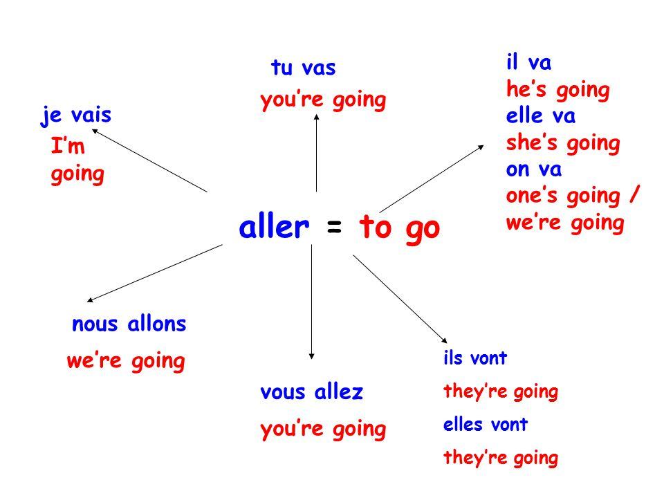aller = to go je vais nous allons il va he's going elle va she's going on va one's going / we're going ils vont they're going elles vont they're going I'm going tu vas you're going we're going you're going vous allez