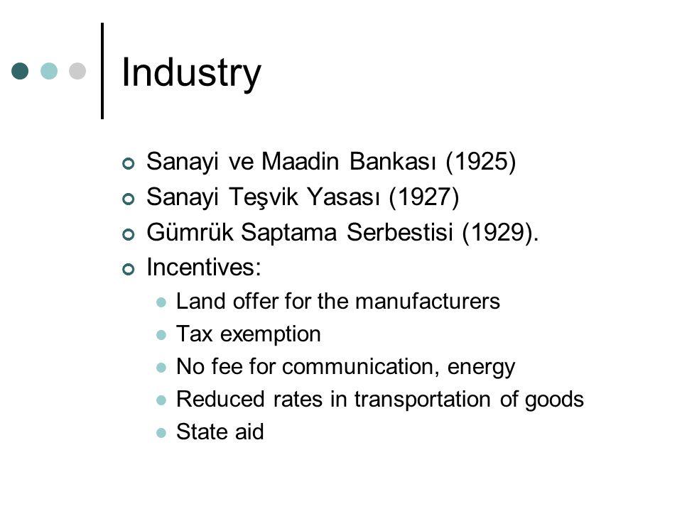 Industry Sanayi ve Maadin Bankası (1925) Sanayi Teşvik Yasası (1927) Gümrük Saptama Serbestisi (1929).