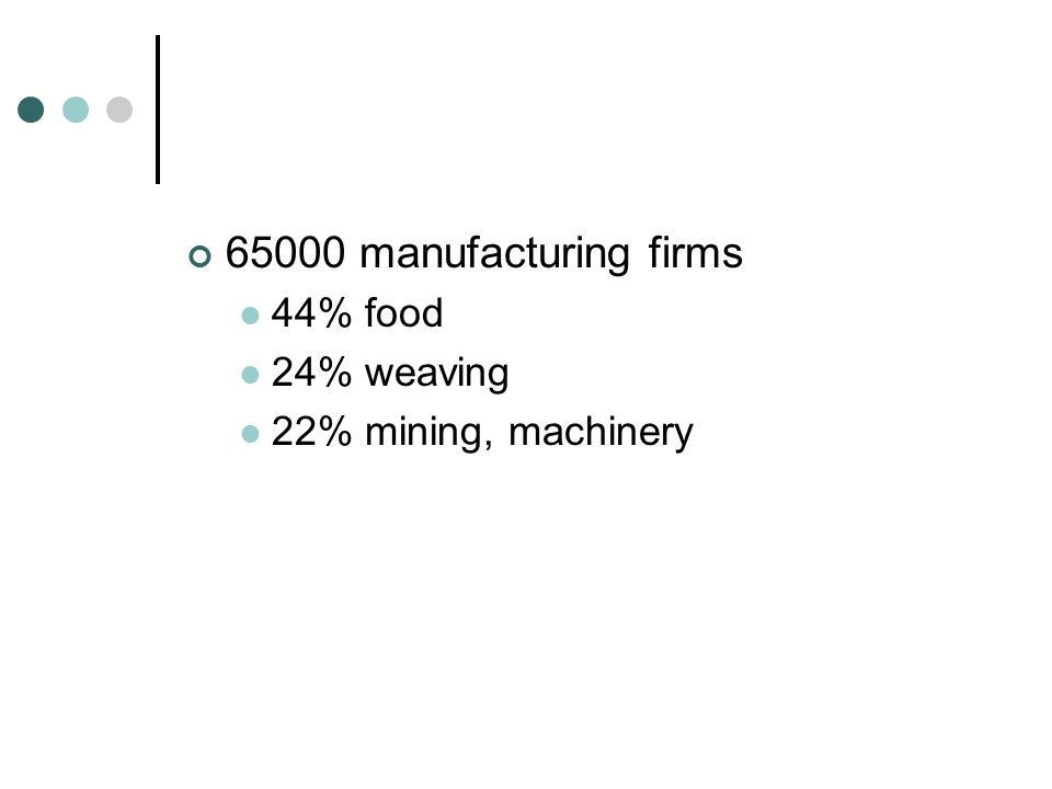 65000 manufacturing firms 44% food 24% weaving 22% mining, machinery