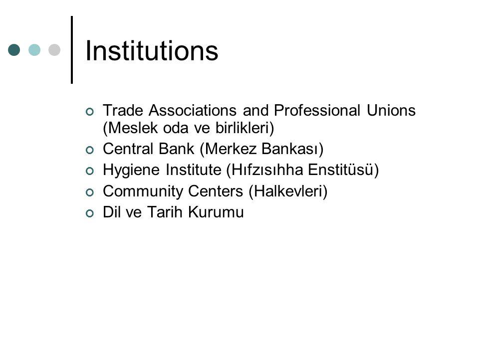 Institutions Trade Associations and Professional Unions (Meslek oda ve birlikleri) Central Bank (Merkez Bankası) Hygiene Institute (Hıfzısıhha Enstitüsü) Community Centers (Halkevleri) Dil ve Tarih Kurumu