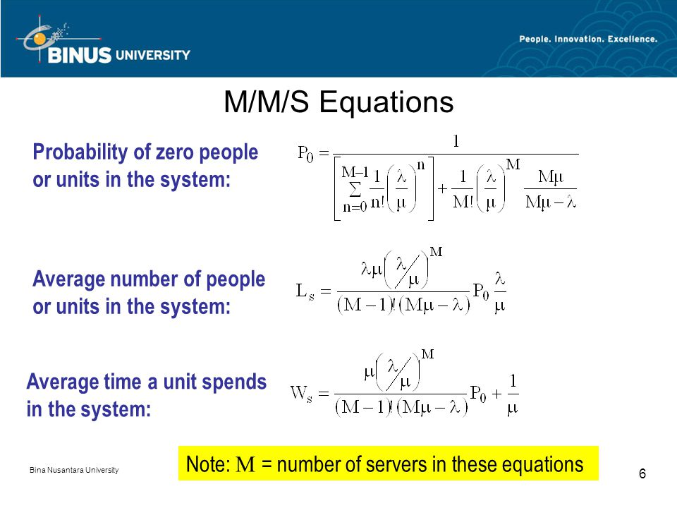 Bina Nusantara University 6 M/M/S Equations Probability of zero people or units in the system: Average number of people or units in the system: Average time a unit spends in the system: Note: M = number of servers in these equations