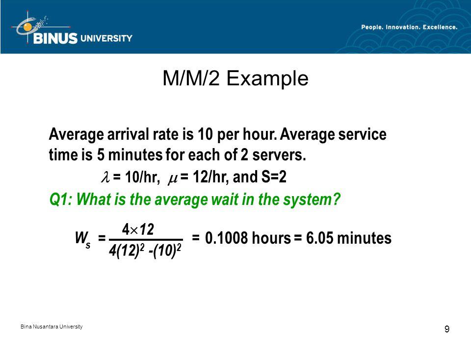 Bina Nusantara University 9 M/M/2 Example Average arrival rate is 10 per hour.