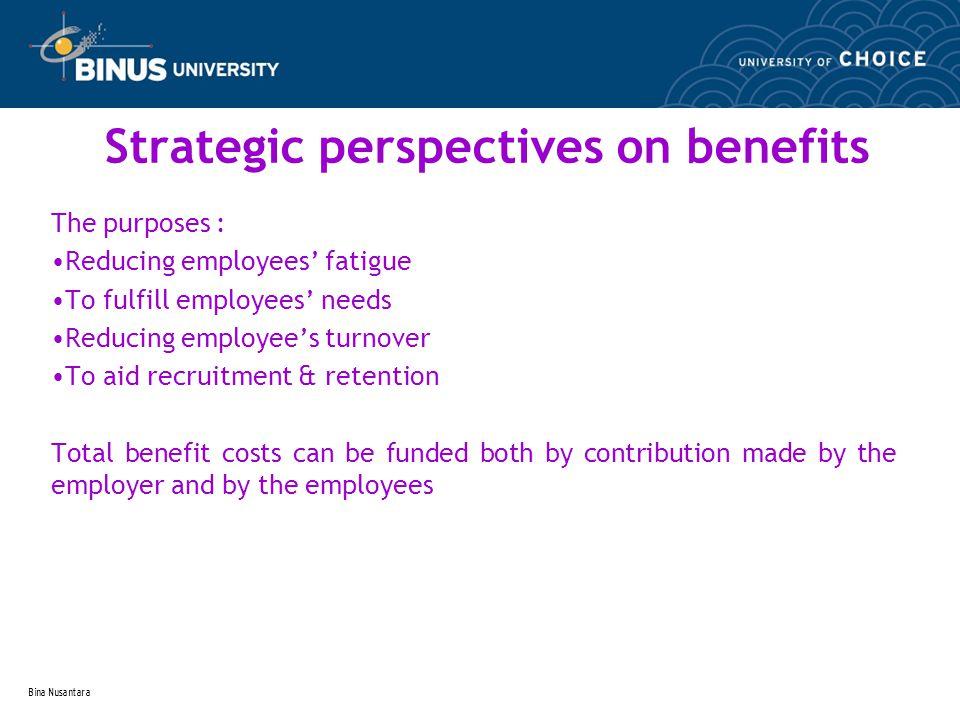 Bina Nusantara Types of benefits Benefits Government-mandated benefits Voluntary benefits