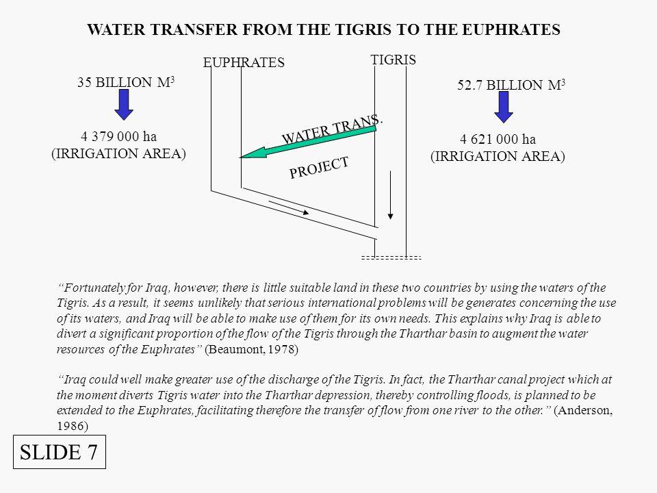 EUPHRATES TIGRIS WATER TRANS.