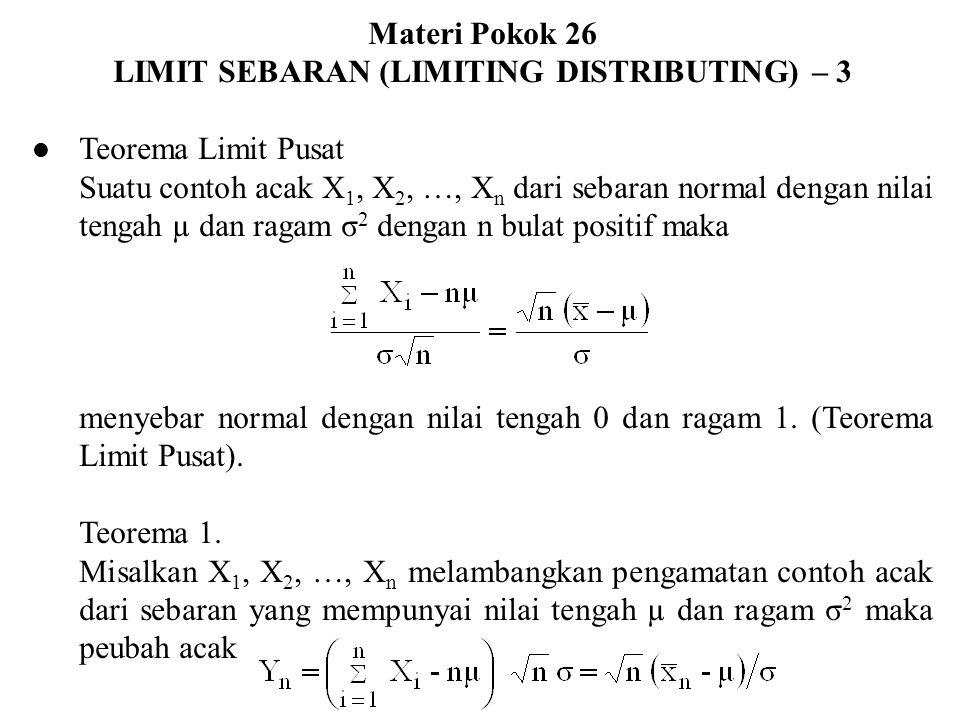 Materi Pokok 26 LIMIT SEBARAN (LIMITING DISTRIBUTING) – 3 Teorema Limit Pusat Suatu contoh acak X 1, X 2, …, X n dari sebaran normal dengan nilai teng