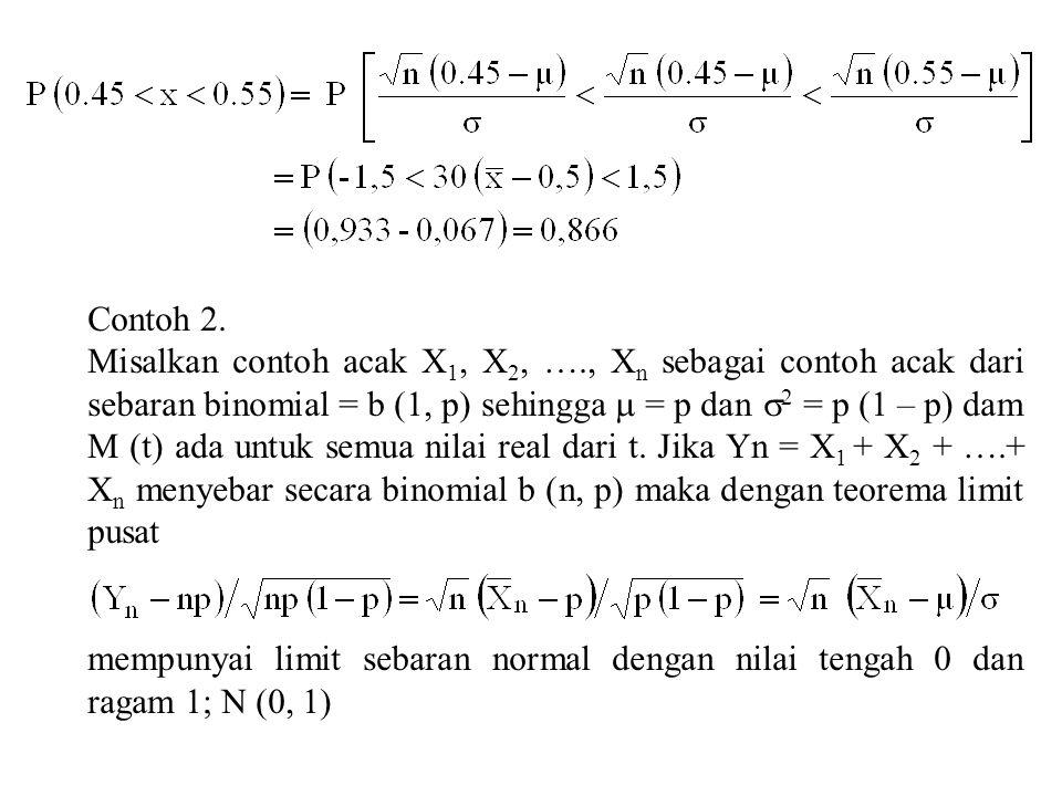 Contoh 2. Misalkan contoh acak X 1, X 2, …., X n sebagai contoh acak dari sebaran binomial = b (1, p) sehingga  = p dan  2 = p (1 – p) dam M (t) ada