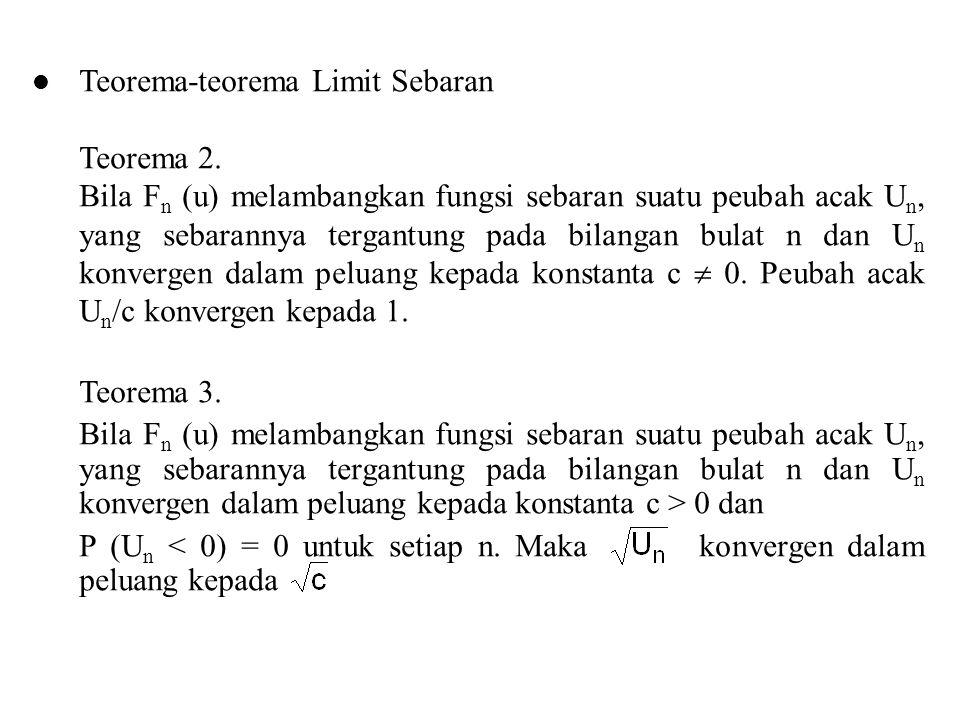 Teorema-teorema Limit Sebaran Teorema 2. Bila F n (u) melambangkan fungsi sebaran suatu peubah acak U n, yang sebarannya tergantung pada bilangan bula