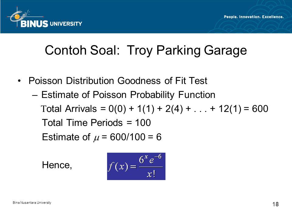 Bina Nusantara University 18 Contoh Soal: Troy Parking Garage Poisson Distribution Goodness of Fit Test –Estimate of Poisson Probability Function 