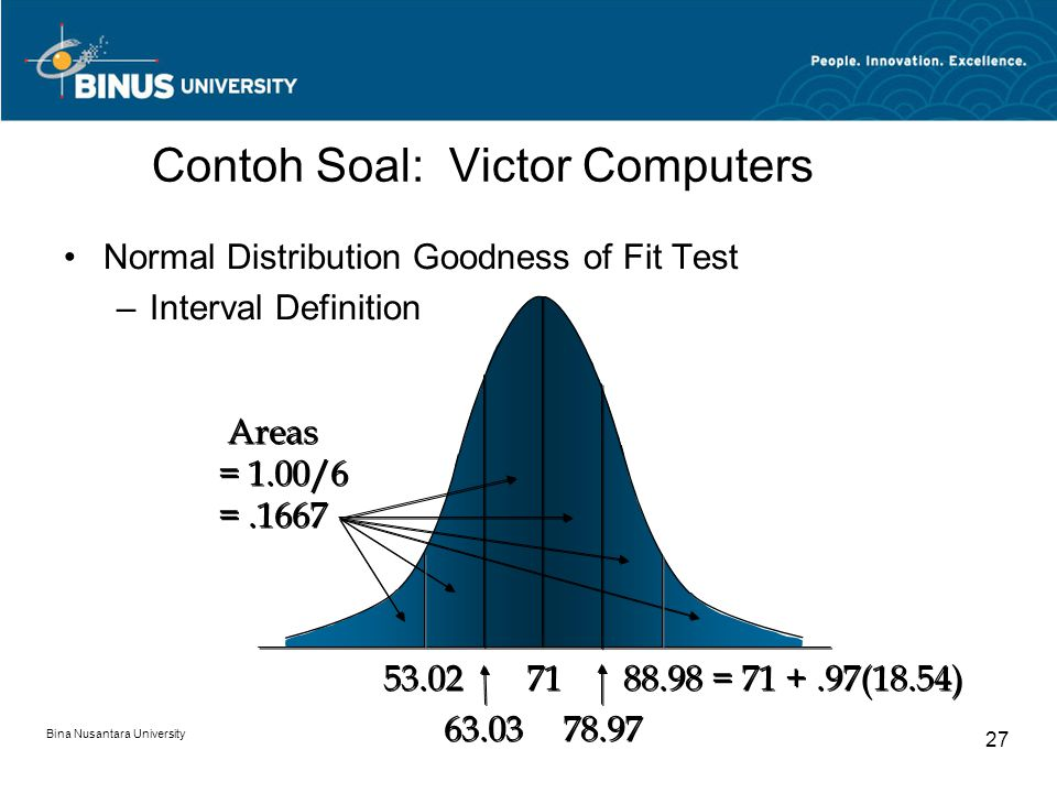 Bina Nusantara University 27 Contoh Soal: Victor Computers Normal Distribution Goodness of Fit Test –Interval Definition Areas = 1.00/6 =.1667 Areas =
