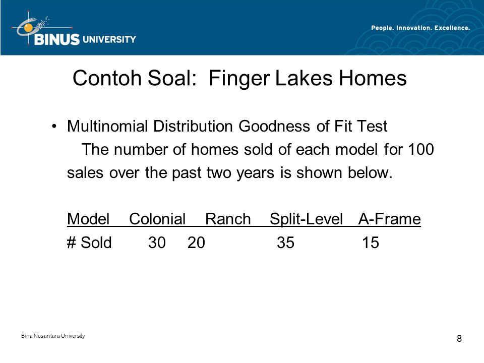 Bina Nusantara University 8 Contoh Soal: Finger Lakes Homes Multinomial Distribution Goodness of Fit Test The number of homes sold of each model for 1