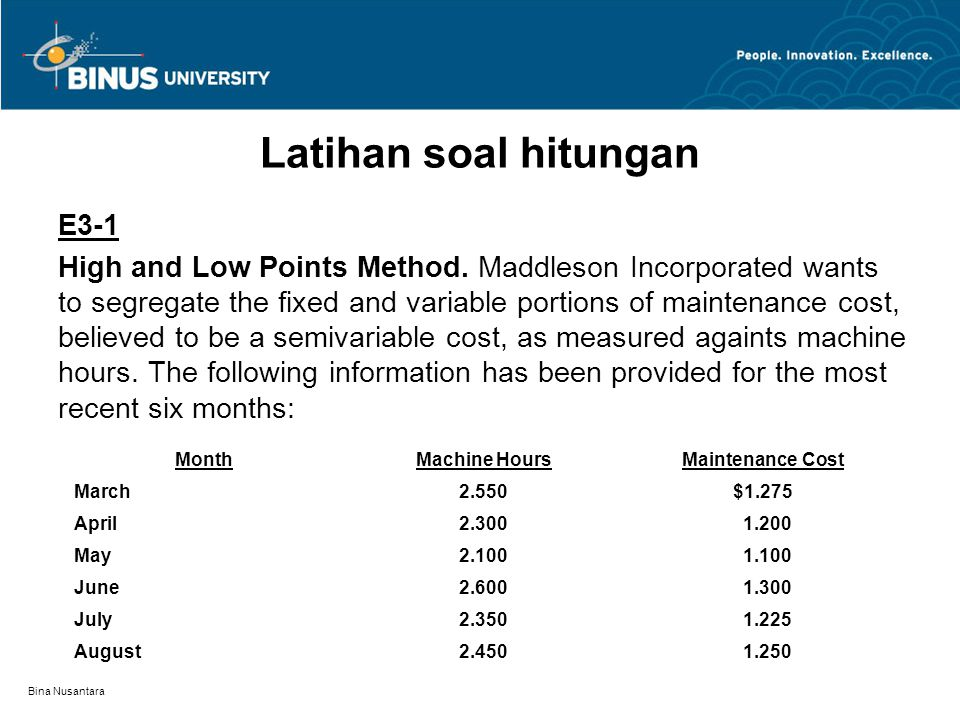 Bina Nusantara Latihan soal hitungan Required: Using the high and low points method, computer the variable cost rate and the fixed cost for maintenance cost