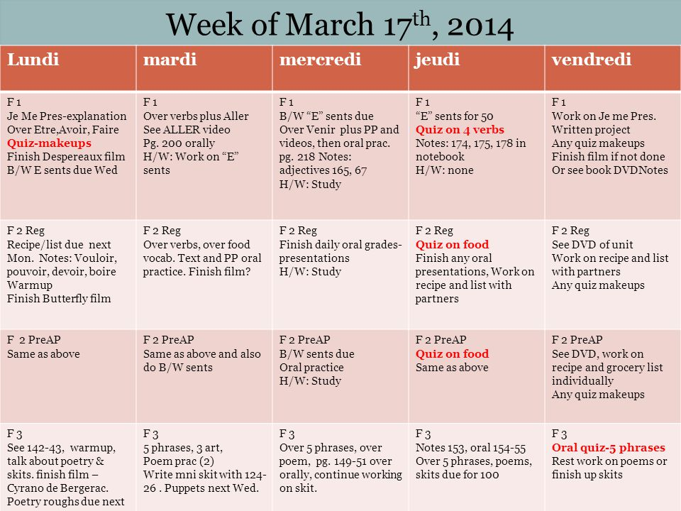 Week of March 17 th, 2014 Lundimardimercredijeudivendredi F 1 Je Me Pres-explanation Over Etre,Avoir, Faire Quiz-makeups Finish Despereaux film B/W E sents due Wed F 1 Over verbs plus Aller See ALLER video Pg.