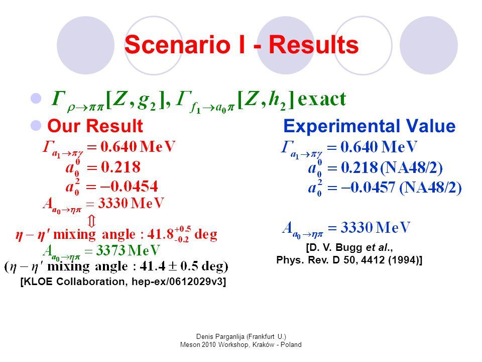 Denis Parganlija (Frankfurt U.) Meson 2010 Workshop, Kraków - Poland Scenario I - Results Our Result Experimental Value [KLOE Collaboration, hep-ex/0612029v3] [D.