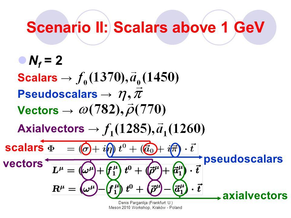 Denis Parganlija (Frankfurt U.) Meson 2010 Workshop, Kraków - Poland Scenario II: Scalars above 1 GeV N f = 2 Scalars → Pseudoscalars → Vectors → Axialvectors → scalars pseudoscalars vectors axialvectors