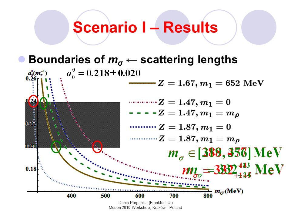 Denis Parganlija (Frankfurt U.) Meson 2010 Workshop, Kraków - Poland Scenario I – Results Boundaries of m σ ← scattering lengths