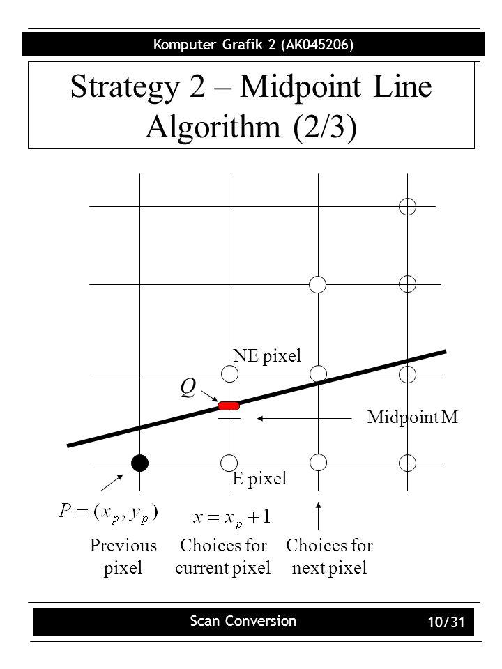 Komputer Grafik 2 (AK045206) Scan Conversion 10/31 Strategy 2 – Midpoint Line Algorithm (2/3) Previous pixel Choices for current pixel Choices for next pixel E pixel NE pixel Midpoint M Q