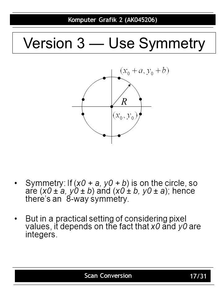 Komputer Grafik 2 (AK045206) Scan Conversion 17/31 Version 3 — Use Symmetry Symmetry: If (x0 + a, y0 + b) is on the circle, so are (x0 ± a, y0 ± b) and (x0 ± b, y0 ± a); hence there's an 8-way symmetry.