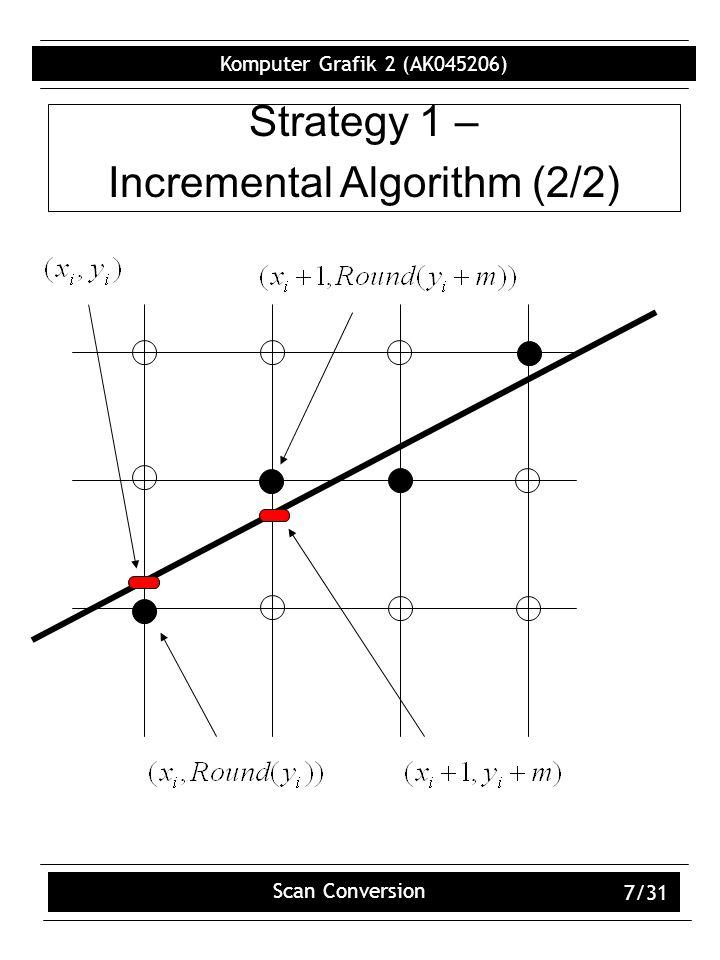 Komputer Grafik 2 (AK045206) Scan Conversion 7/31 Strategy 1 – Incremental Algorithm (2/2)