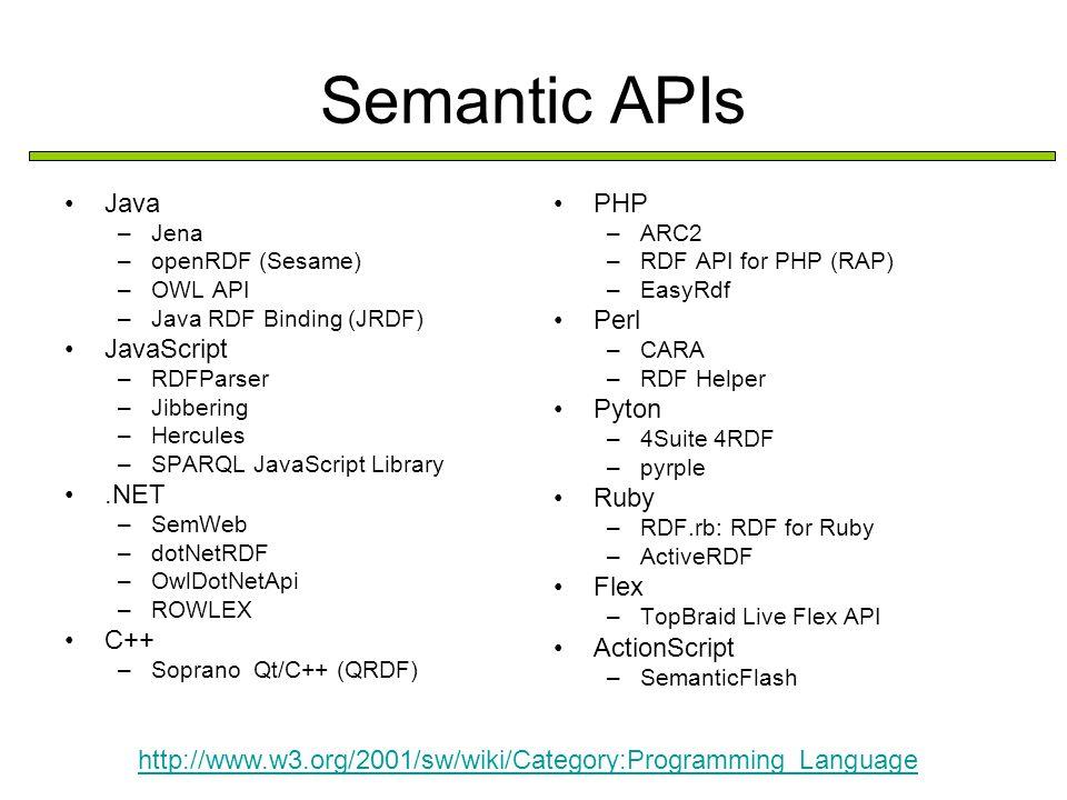 Semantic APIs Java –Jena –openRDF (Sesame) –OWL API –Java RDF Binding (JRDF) JavaScript –RDFParser –Jibbering –Hercules –SPARQL JavaScript Library.NET –SemWeb –dotNetRDF –OwlDotNetApi –ROWLEX C++ –Soprano Qt/C++ (QRDF) PHP –ARC2 –RDF API for PHP (RAP) –EasyRdf Perl –CARA –RDF Helper Pyton –4Suite 4RDF –pyrple Ruby –RDF.rb: RDF for Ruby –ActiveRDF Flex –TopBraid Live Flex API ActionScript –SemanticFlash http://www.w3.org/2001/sw/wiki/Category:Programming_Language