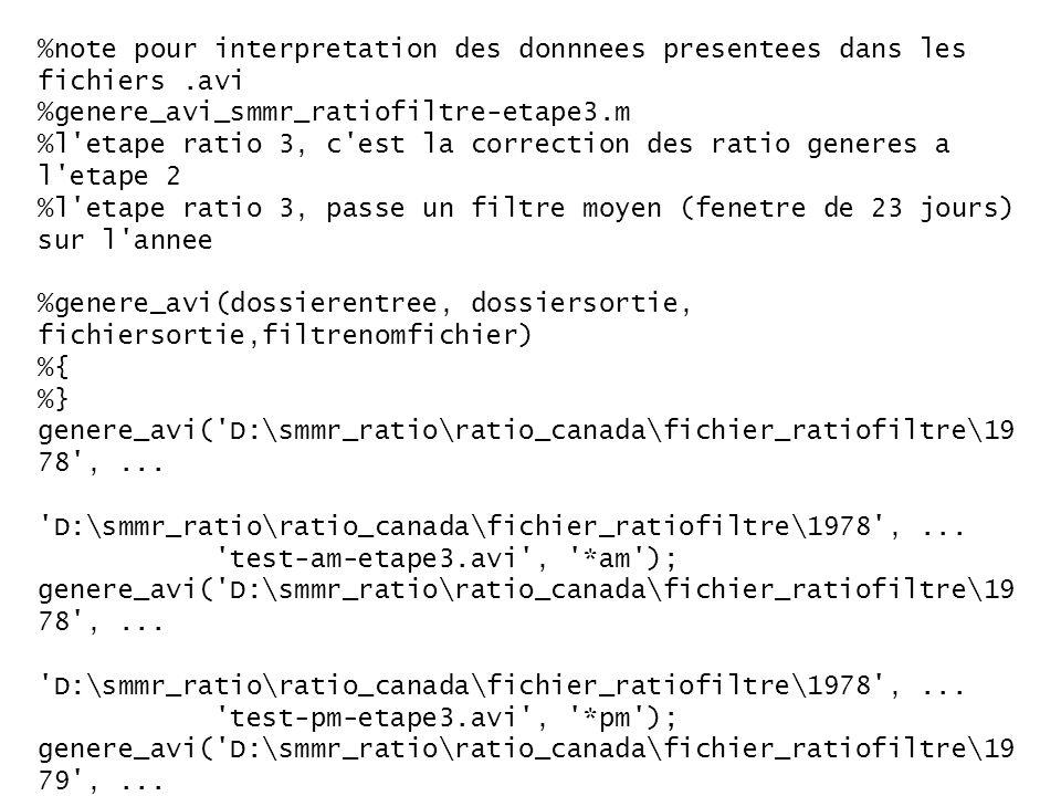 %note pour interpretation des donnnees presentees dans les fichiers.avi %genere_avi_smmr_ratiofiltre-etape3.m %l'etape ratio 3, c'est la correction de