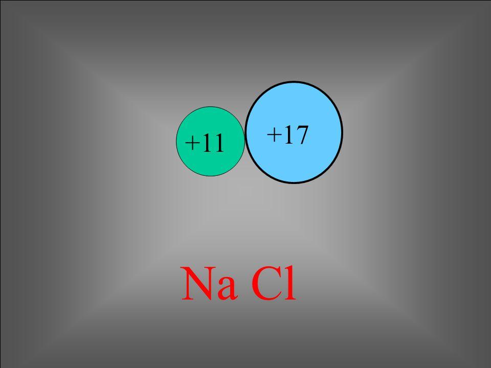 Na Cl Na +17 Cl +11