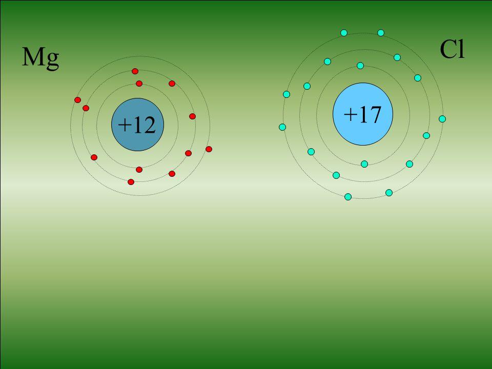 H +1 +1 +17 HCl