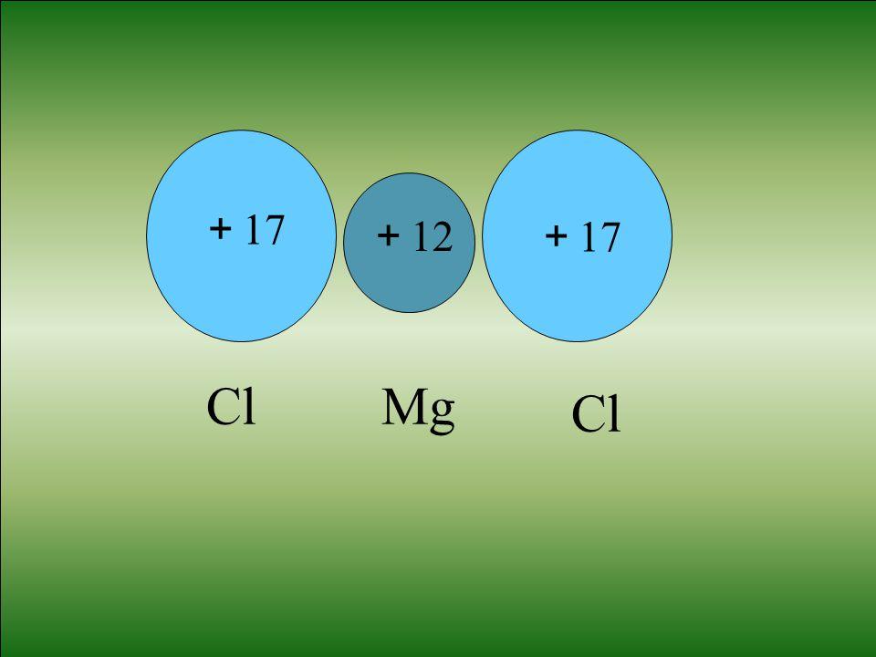 Cl +17 Cl