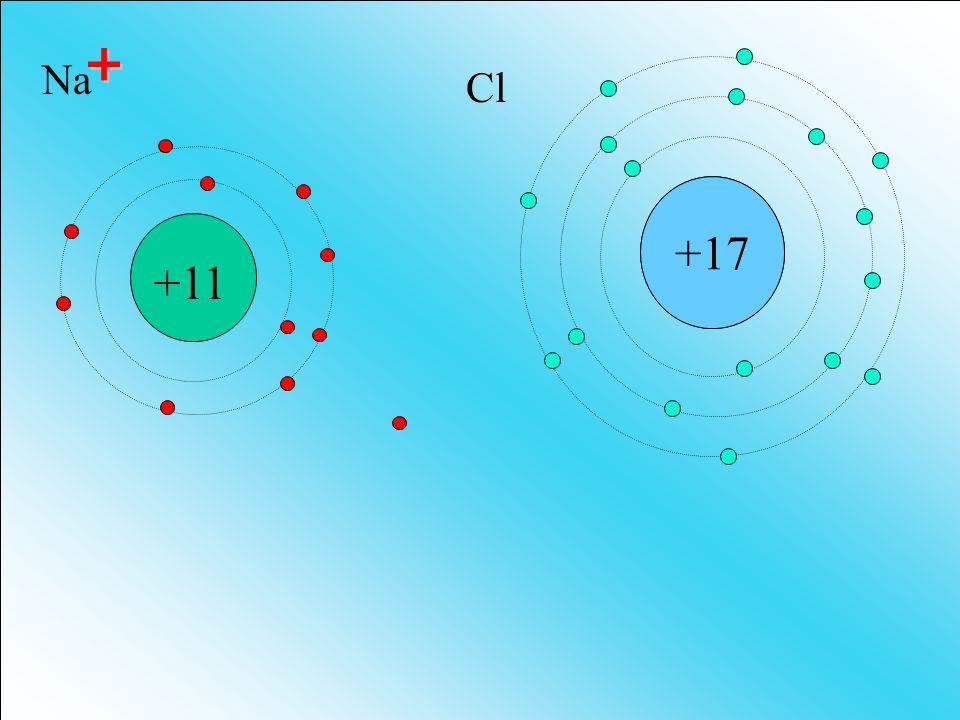 Cl Na +17 Cl +11