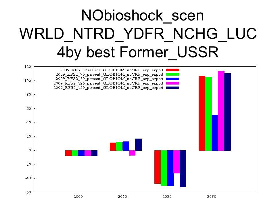 NObioshock_scen WRLD_NTRD_YDFR_NCHG_LUC 4by best Former_USSR