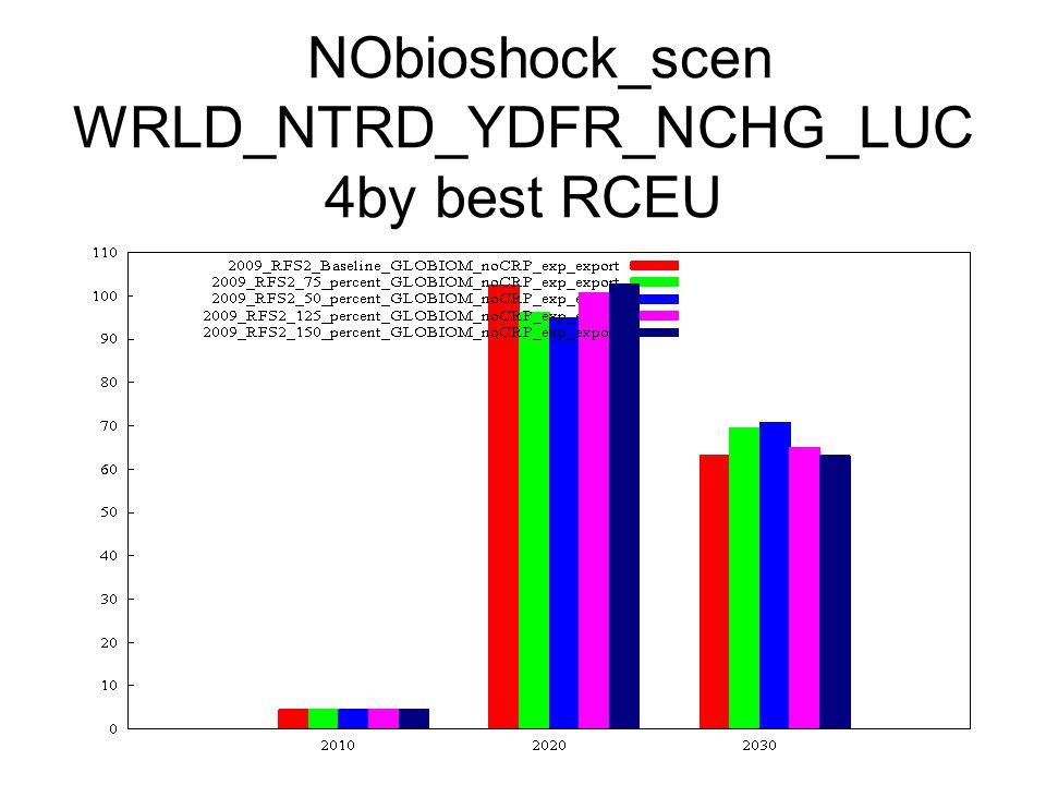 NObioshock_scen WRLD_NTRD_YDFR_NCHG_LUC 4by best RCEU