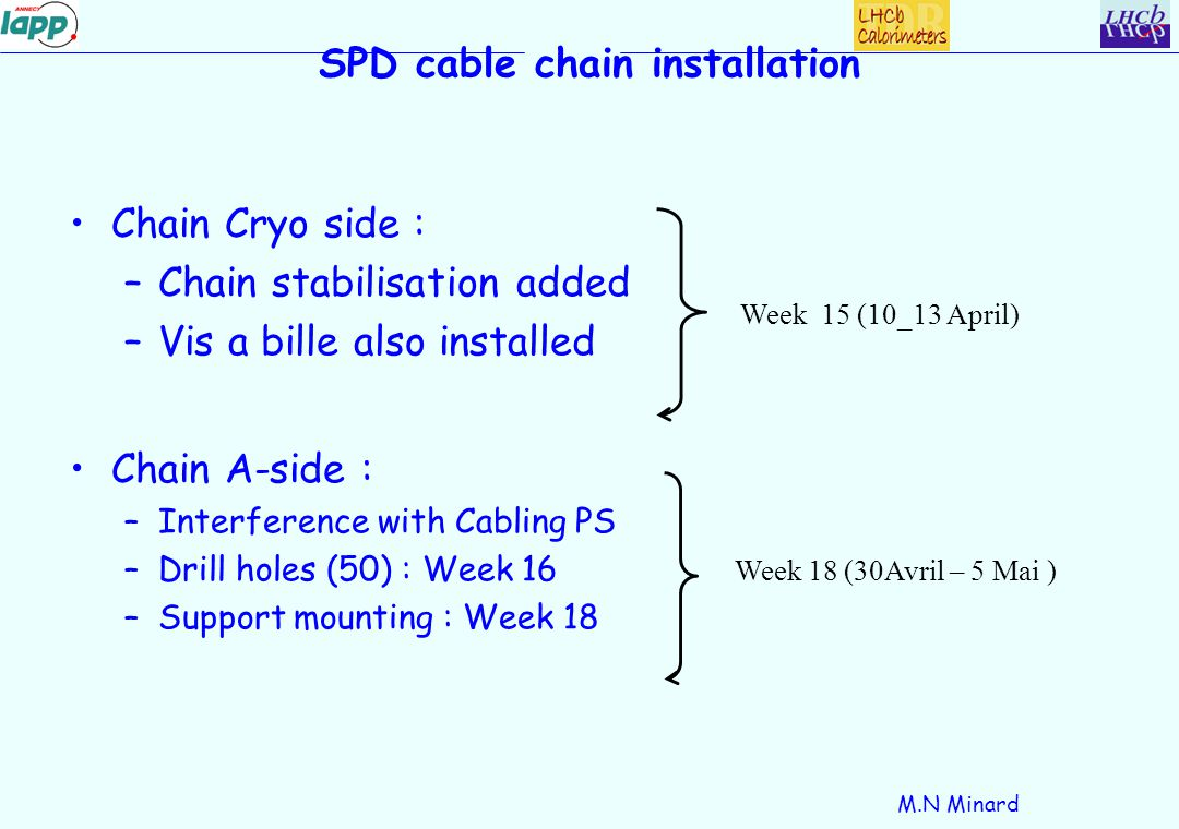 M.N Minard SPD cable chain installation Chain Cryo side : –Chain stabilisation added –Vis a bille also installed Chain A-side : –Interference with Cabling PS –Drill holes (50) : Week 16 –Support mounting : Week 18 Week 15 (10_13 April) Week 18 (30Avril – 5 Mai )