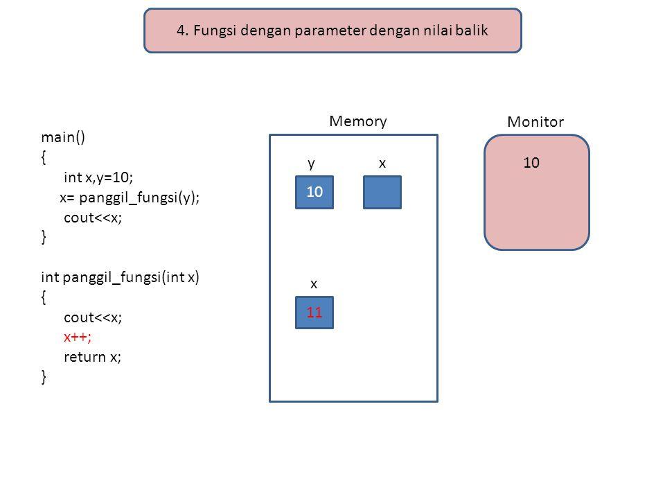 4. Fungsi dengan parameter dengan nilai balik main() { int x,y=10; x= panggil_fungsi(y); cout<<x; } int panggil_fungsi(int x) { cout<<x; x++; return x