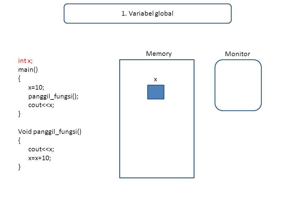 1. Variabel global int x; main() { x=10; panggil_fungsi(); cout<<x; } Void panggil_fungsi() { cout<<x; x=x+10; } Memory Monitor x