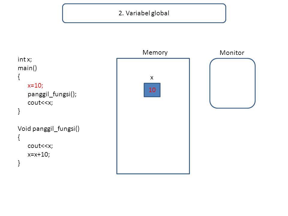 2. Variabel global int x; main() { x=10; panggil_fungsi(); cout<<x; } Void panggil_fungsi() { cout<<x; x=x+10; } Memory Monitor 10 x