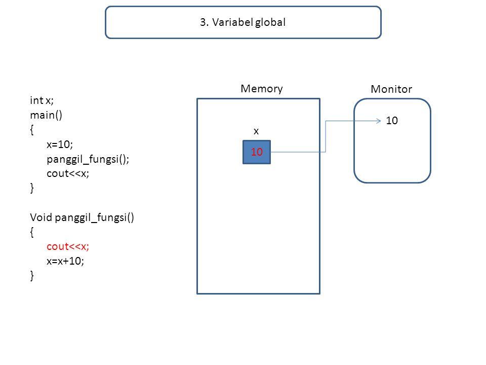 3. Variabel global int x; main() { x=10; panggil_fungsi(); cout<<x; } Void panggil_fungsi() { cout<<x; x=x+10; } Memory Monitor 10 x