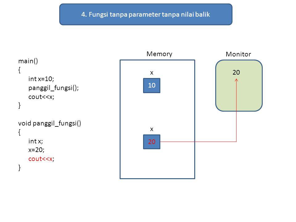 4. Fungsi tanpa parameter tanpa nilai balik main() { int x=10; panggil_fungsi(); cout<<x; } void panggil_fungsi() { int x; x=20; cout<<x; } Memory Mon