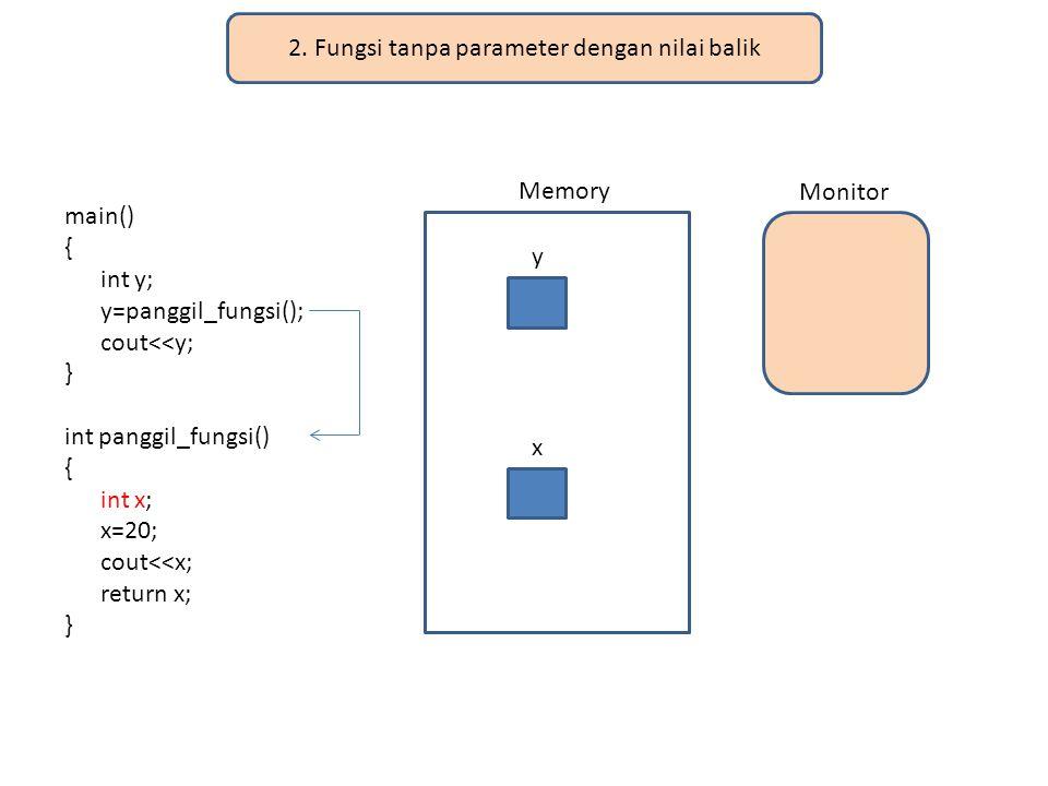 2. Fungsi tanpa parameter dengan nilai balik main() { int y; y=panggil_fungsi(); cout<<y; } int panggil_fungsi() { int x; x=20; cout<<x; return x; } M