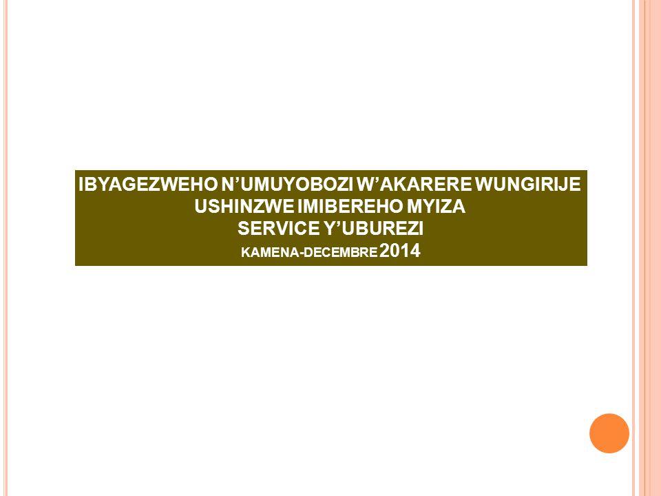 IBYAGEZWEHO N'UMUYOBOZI W'AKARERE WUNGIRIJE USHINZWE IMIBEREHO MYIZA SERVICE Y'UBUREZI KAMENA-DECEMBRE 2014