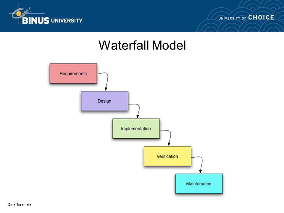 Waterfall Model Bina Nusantara