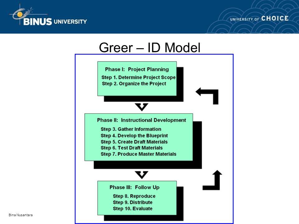 Greer – ID Model Bina Nusantara