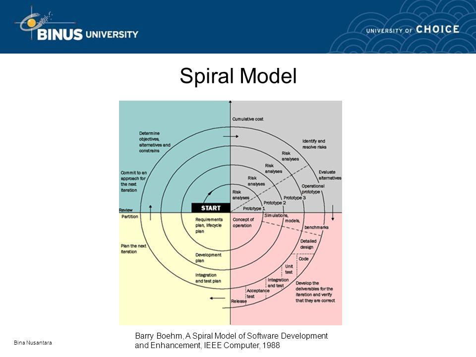 Spiral Model Bina Nusantara Barry Boehm, A Spiral Model of Software Development and Enhancement, IEEE Computer, 1988