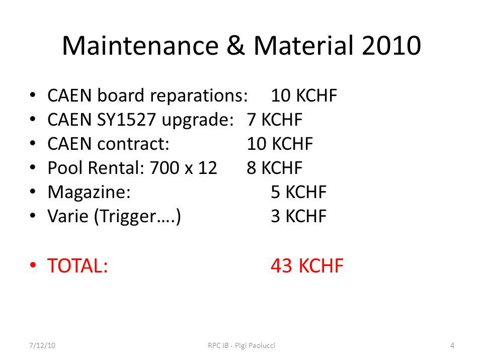 Maintenance & Material 2010 CAEN board reparations:10 KCHF CAEN SY1527 upgrade:7 KCHF CAEN contract:10 KCHF Pool Rental: 700 x 128 KCHF Magazine:5 KCHF Varie (Trigger….)3 KCHF TOTAL:43 KCHF 7/12/104RPC IB - Pigi Paolucci