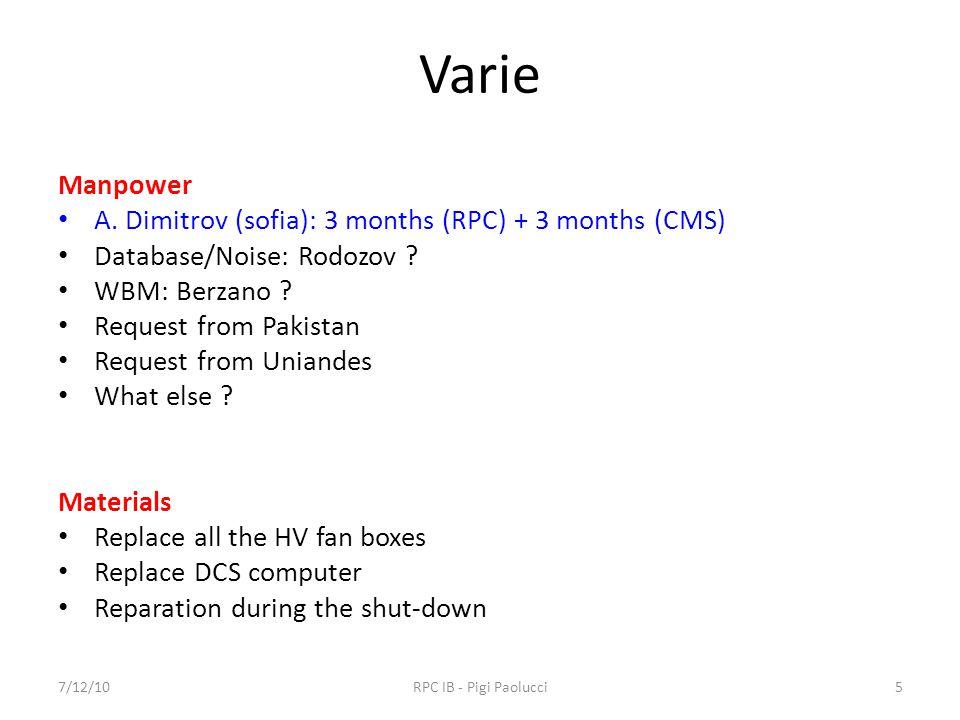 Varie Manpower A. Dimitrov (sofia): 3 months (RPC) + 3 months (CMS) Database/Noise: Rodozov .