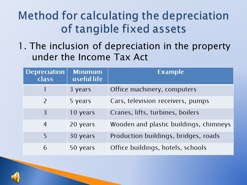  Accounting depreciation ◦ They express the actual assets depreciation ◦ They are in accordance with physical and moral depreciation of assets ◦ They are based on the Accounting Act.