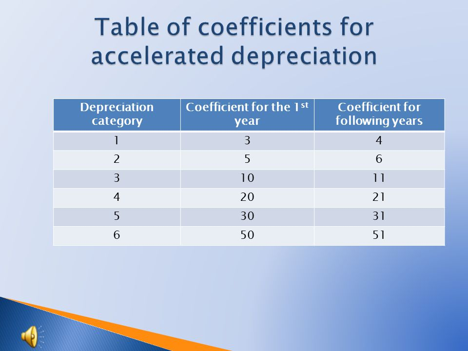  A CCELERATED DEPRECIATION  The rules are defined in the Income Tax Act  The basis are coefficients that are assigned to depreciation groups  The