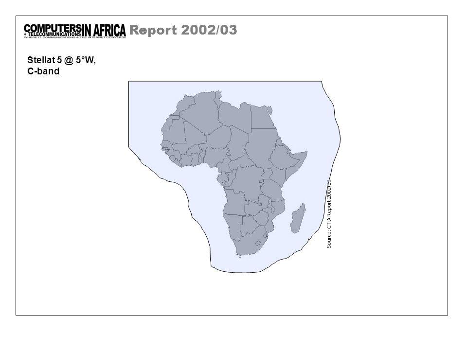 Report 2002/03 Stellat 5 @ 5°W, C-band Source: CTiA Report 2002/03